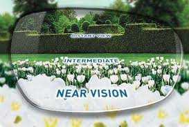 bba2121daa Online Shop 1.56 Free Form Progressive Lenses with UV Protection Multifocal  Glasses Prescription Lens For Farsightedness   Nearsightedness