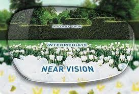 Lente de prescripción Multifocal de gafas de protección UV de forma progresiva de 1,56 gratis para miopía y miopía