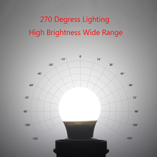 High Brightness E27 LED Bulb Light 5W 7W 9W 12W 15W Lampada LED Bombillas SMD2835 LED Spotlight bulb for home Energy Saving lamp