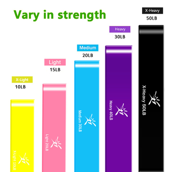 5 Colors Latex Resistance Bands Set Fitness Rubber Loop Bands Strength Training Workout Expander Gym Equipment Yoga Elastic Band 2