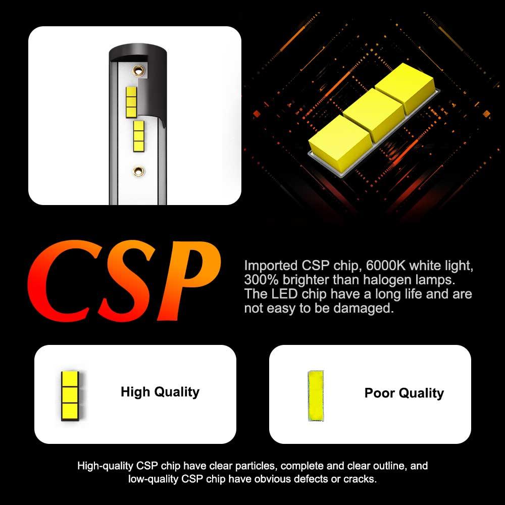 Image 3 - H7 led headlight H11 H4 H1 9005 hb3 9006 hb4 Super Blight Car Led light 80W 10000LM 12V 24v 6000k CSP Chip High Quality led lamp-in Car Headlight Bulbs(LED) from Automobiles & Motorcycles