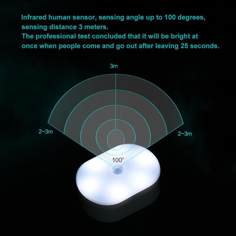 6 led mini oval small motion sensor night light magnetic wall