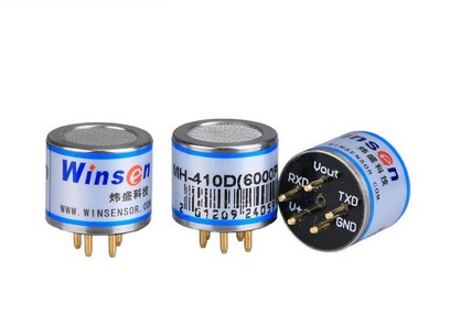 ndir co2 gas sensor for safety and protect monitoring