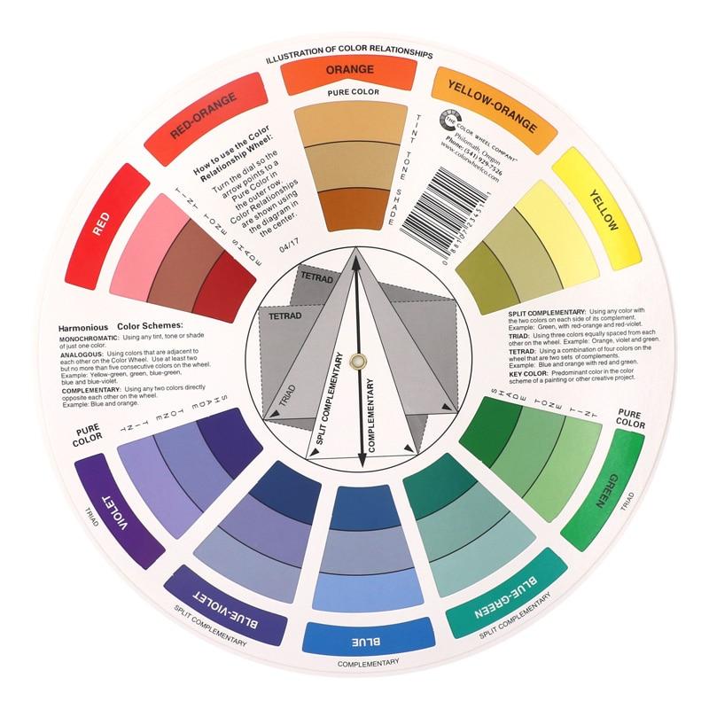 5 Set Tattoo Pigment Color Wheel Mix Round Nail Polish Gel Palette