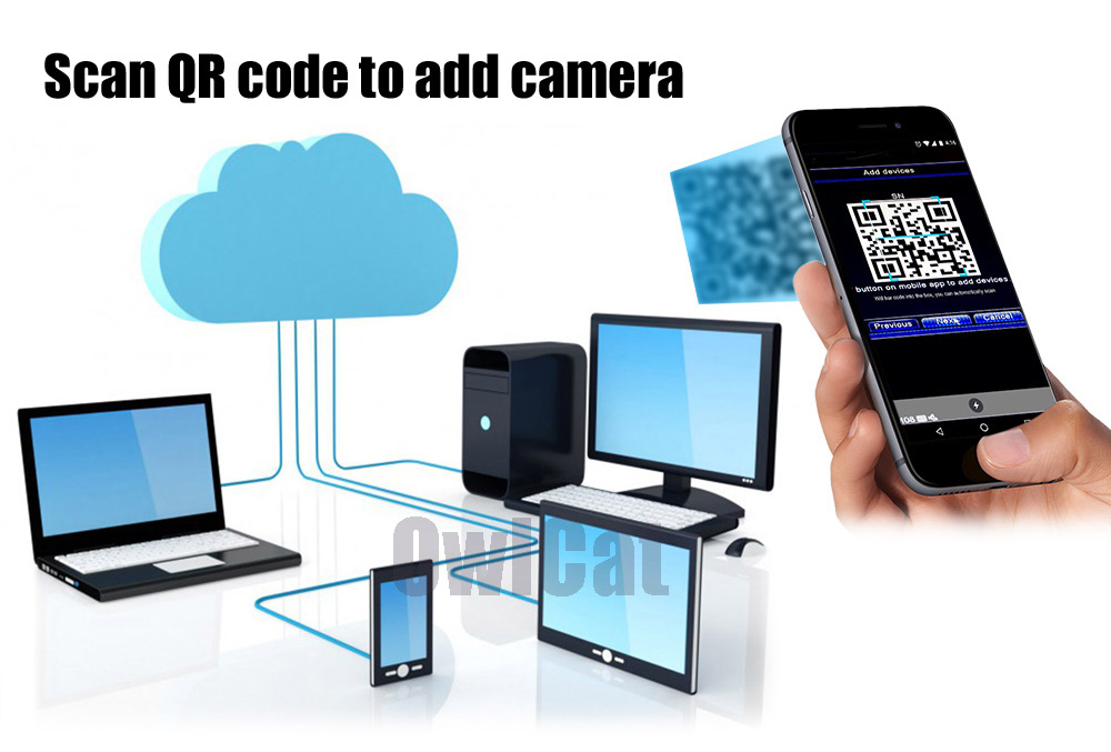 Owlcat Sony323 Wifi Dome Ip Camera X5 Opticl Zoom Outdoor Waterproof  Wireless Ir Ptz Cctv Hd 1080P