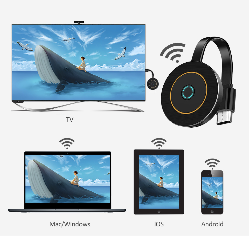5,8 Ghz TV Stick Wireless Dongle Tv Stick 4K HD Anycast Unterstützung HDMI Miracast Airplay für Android iOS Mirroring zu HDTV Projektor