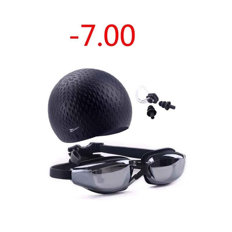 Myopia Black -7.0