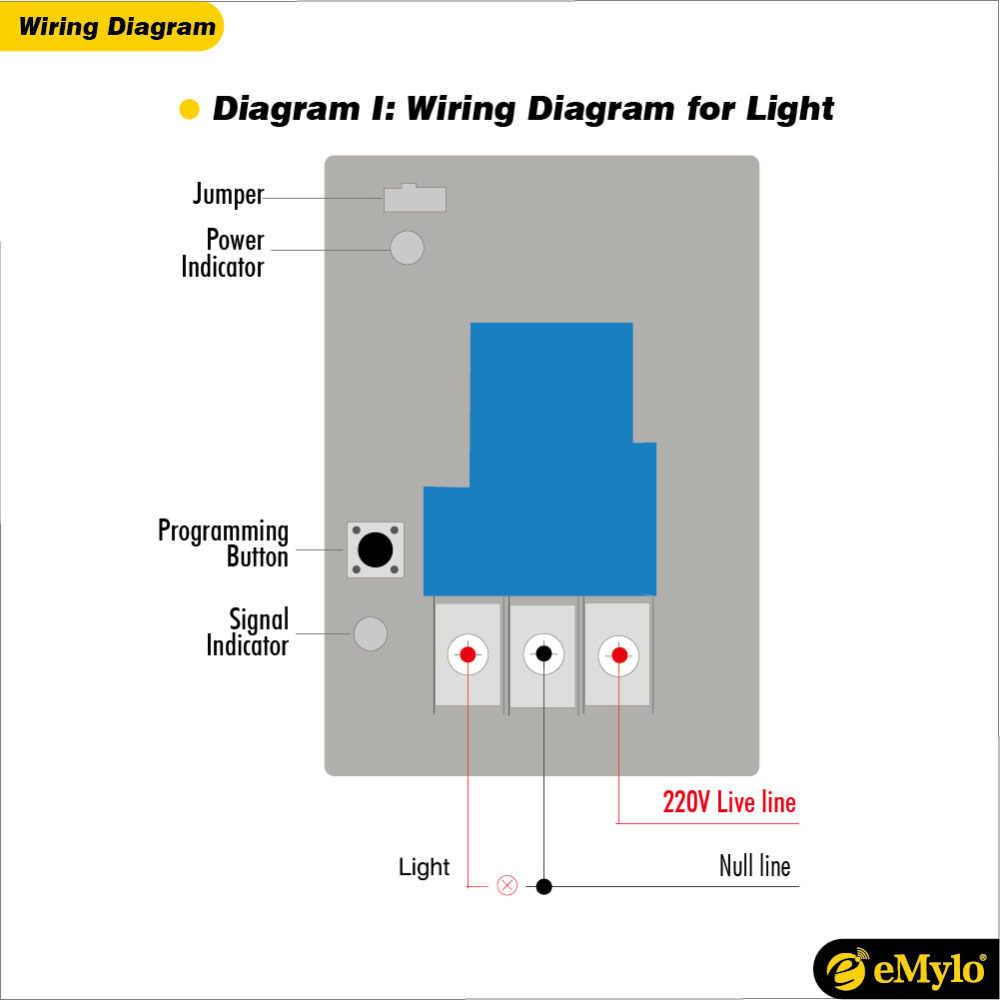 emylo wireless remote control light led switch rf 433mhz ac 220v 230v 240v 30a  [ 1000 x 1000 Pixel ]