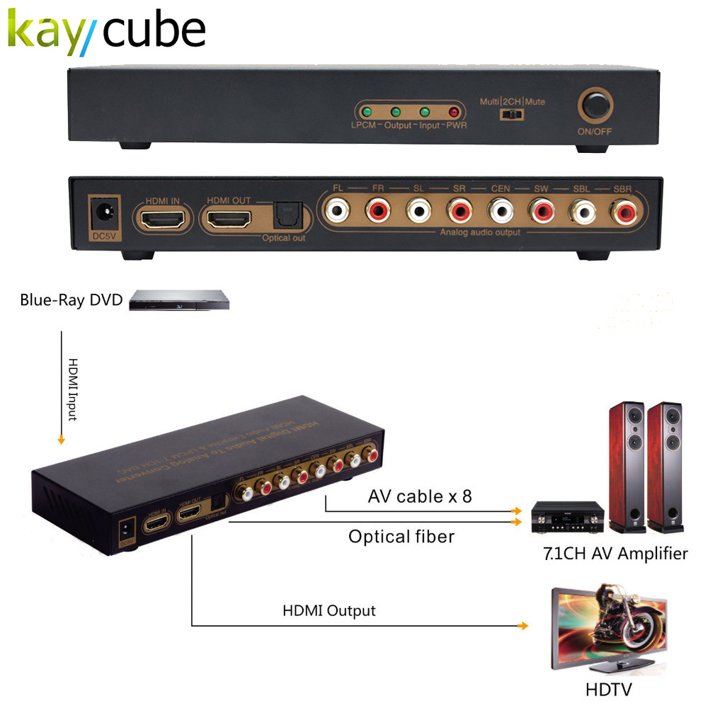 Kaycube HDMI to HDMI Optical Digital to Analog Audio Extractor 7.1ch Converter LPCM Audio DAC HDMI to 7.1Channel Audio Converter