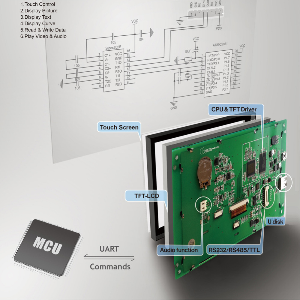 4 3 quot 480 6272 TFT LCD Module With RS233 Port in LCD Modules from Electronic Components amp Supplies