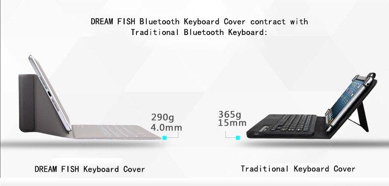 New Ultra Slim Wireless Case for Ipad 13