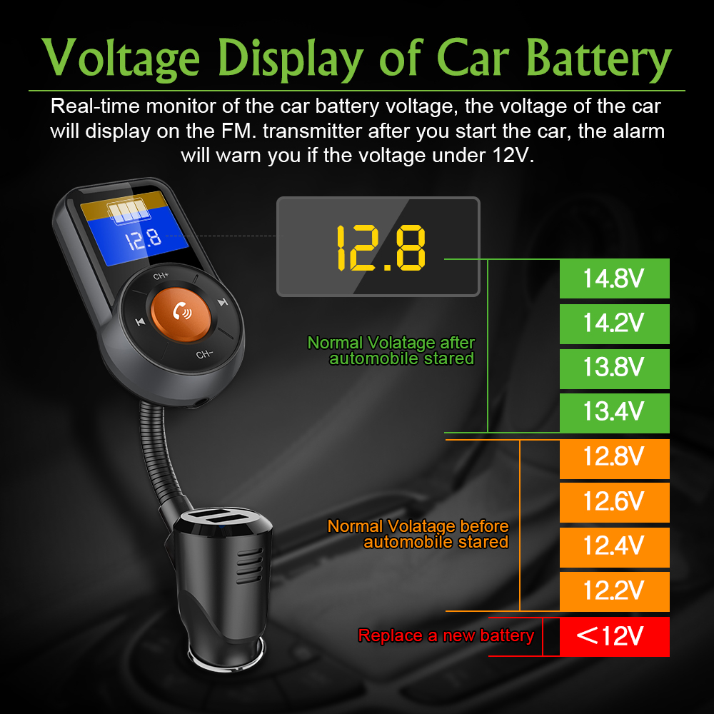 Image 5 - Car FM Transmitter Bluetooth Hands Free Dual USB QC3.0 Fast Charger LCD Transmissor Modulator Transmetteur Voiture Kit Radio MP3-in FM Transmitters from Automobiles & Motorcycles