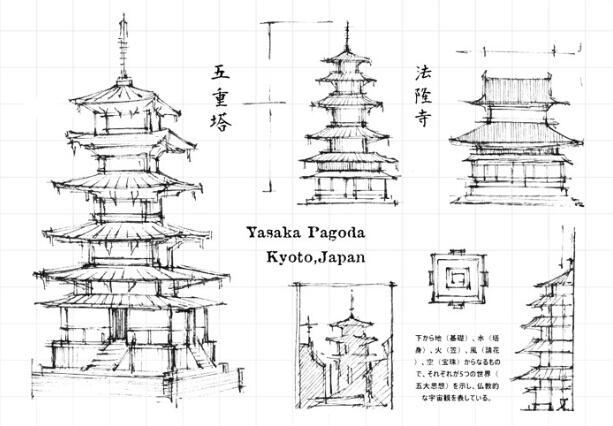 Selos pagode selos de silicone transparente Tipo : Selo Padrão