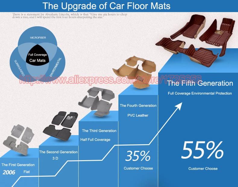 SU-CFM23E1A foot carpets (2)33