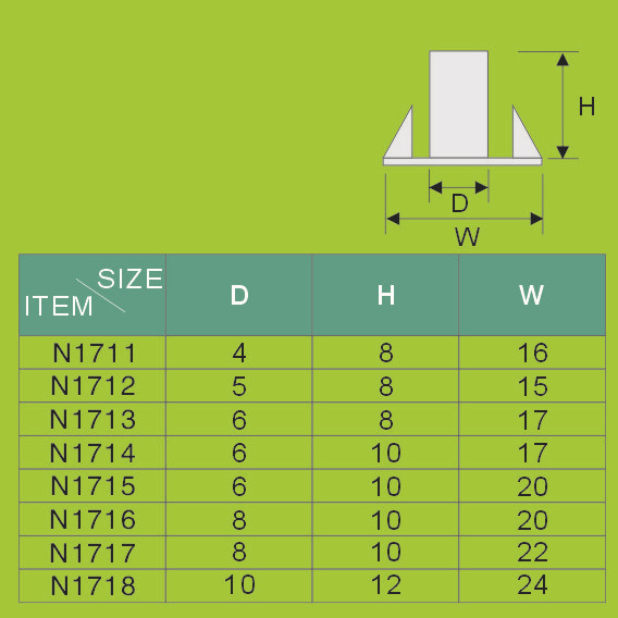 High quality zinc plated / nickle plated Iron nut for furniture fittings(N1711)