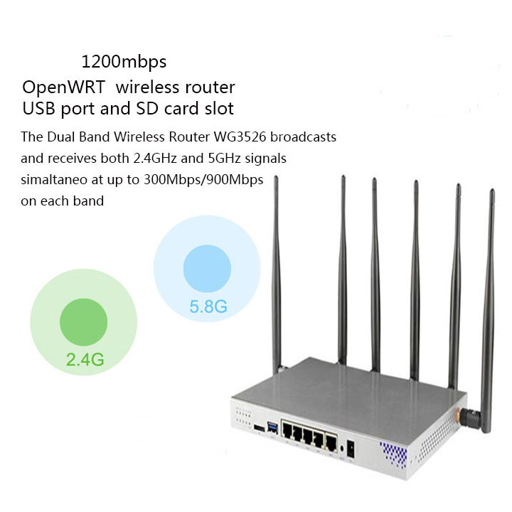 цена на Wireless wifi router for usb modem and 3g 4g router with sim card slot 1200mbps dual band router modems for the Internet wifi