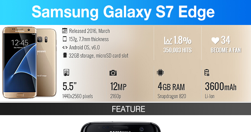 "Unlocked Samsung Galaxy S7 Edge Android Mobile Phone 4G LTE 5.5"" 12MP 4GB RAM 32GB/64GB ROM NFC GPS Cell Phone"
