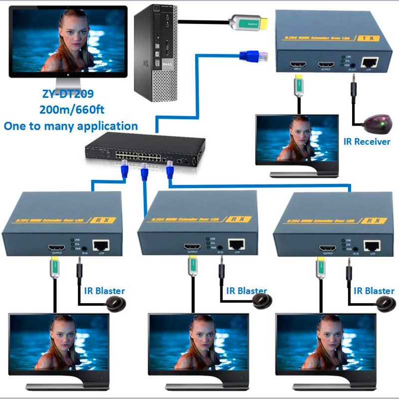 HDMI Splitter Over IP Extender 200m Over CAT5 CAT5e CAT6 RJ45 Ethernet Cable HDBitT LAN Transmitter Receiver With IR & Loop Out 200m hdmi extender over coaxial cable with video lossless and no latency to bnc hdmi transmitter and receiver over coax cable