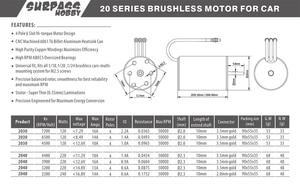 Image 5 - Wasserdicht 2040 2,3mm 2280KV 3200KV 3900KV 4480KV Bürstenlosen Motor für Traxxas HSP Tamiya Axial 1/16 1/18 RC Buggy Auto