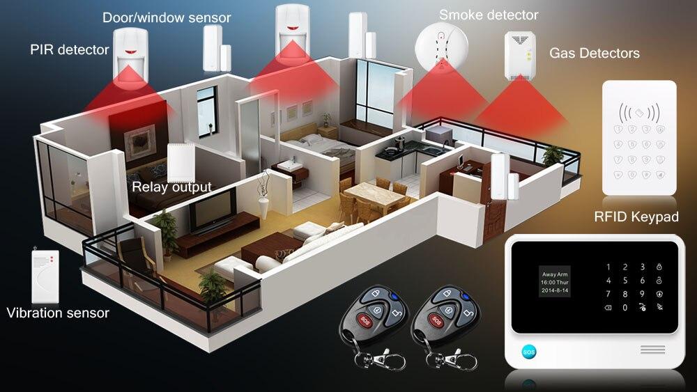 Pflichtbewusst Marke Neue Büro Rfid Smart Schublade Lock Hause Intelligente Schrank Lock Elektronische Schlösser Elektronische Zubehör Sicherheit & Schutz Elektroschloss