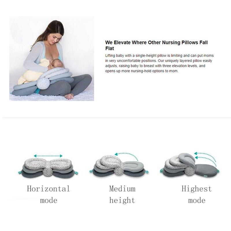 Детские подушки многофункциональное Грудное вскармливание Уход за ребенком слоистая моющаяся крышка Регулируемая модельная детская подушка для кормления младенцев
