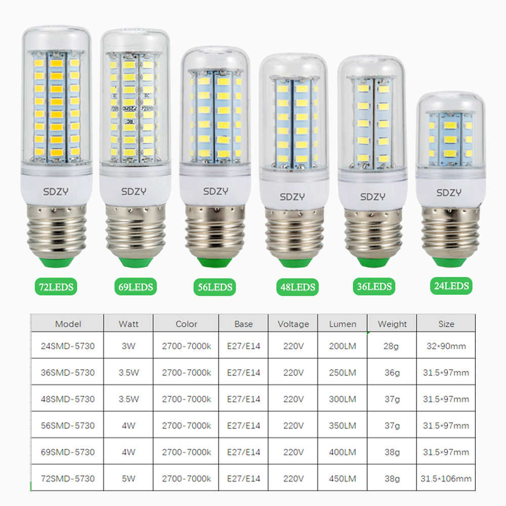 LED Bulb High Brightness E27 E14 24 36 48 56 69 72 LEDS SMD 5730 Daylight LED Corn Bulb 220V Energy Saving Bulb led lamp e27 e14