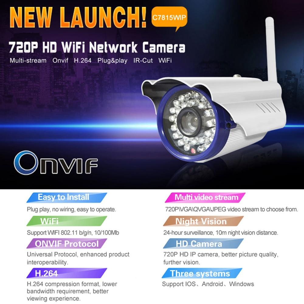Onvif Software