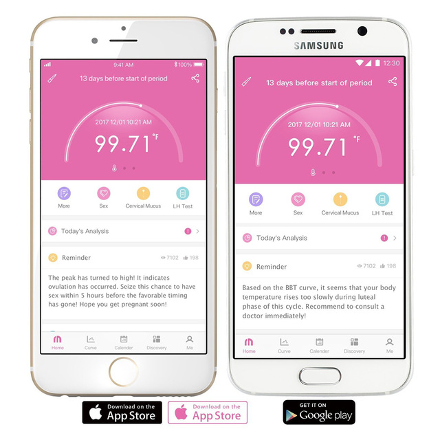 Female Ovulation Predictor and Monitoring