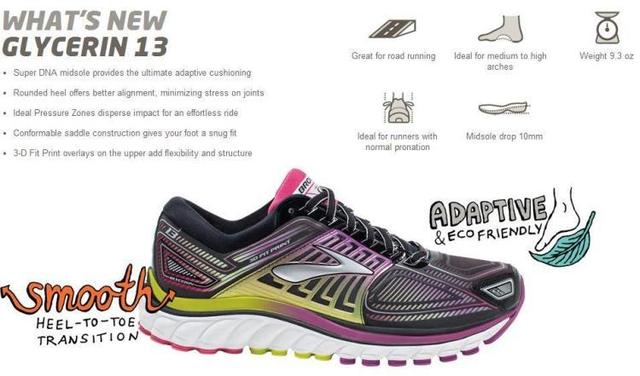 638edf17f71d6 Brooks Glycerin 13 top women running shoes-in Running Shoes from ...