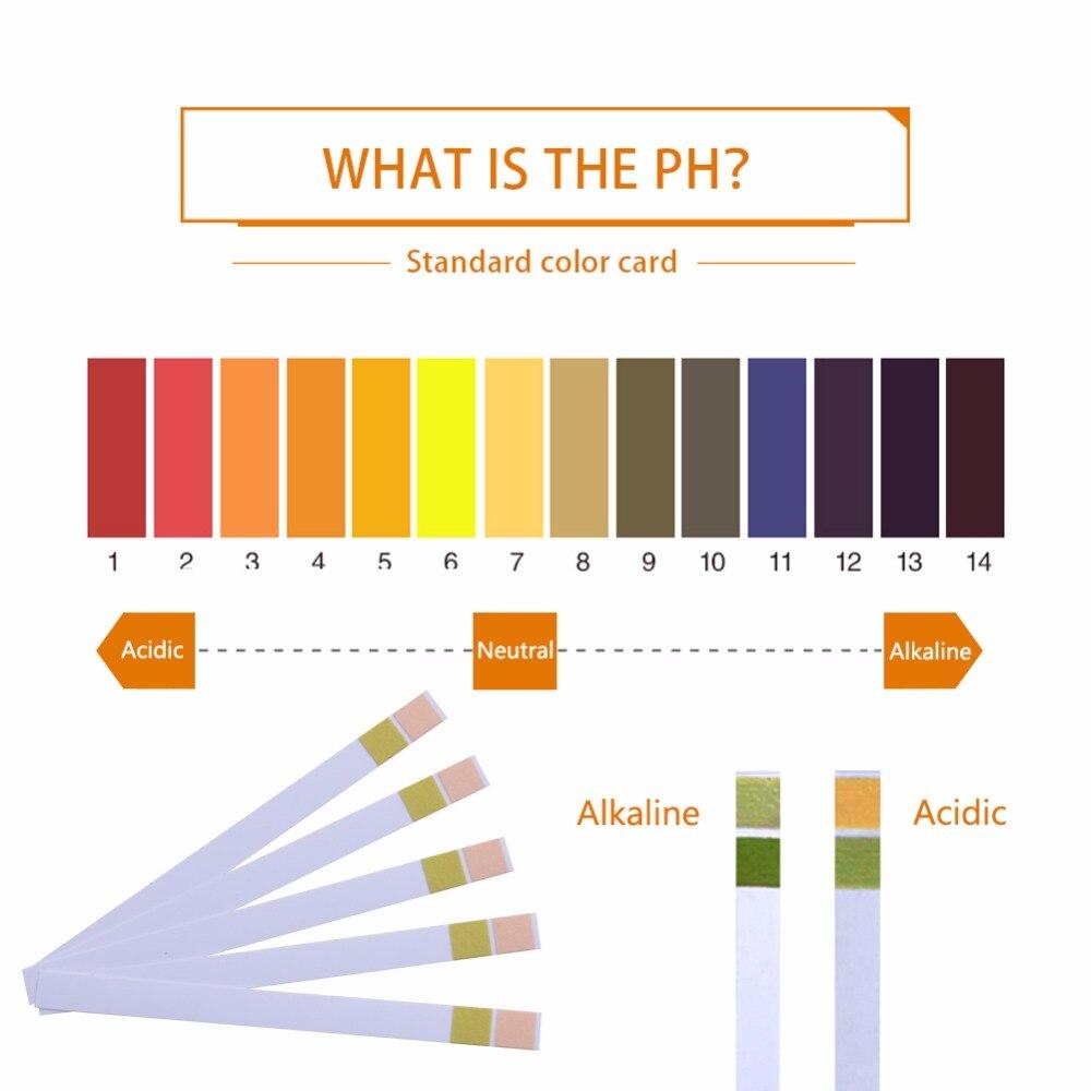 måling af ph værdi i urin