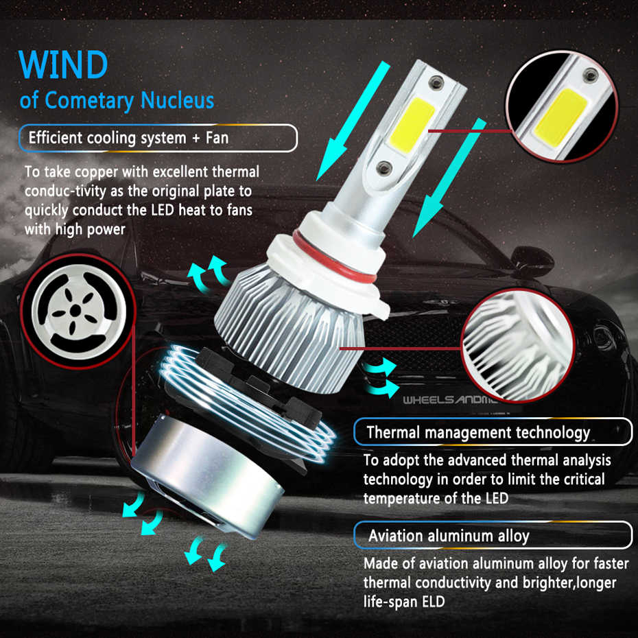 1 Pair Car Led Headlight Bulbs Lamp H4 H7 H11 H8 HB4 H1 H3 HB3 Auto Car High Low Beam 6500K 12V Head Light Visture C6