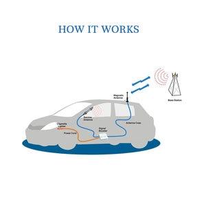 Image 2 - Lintratek starter skoku samochodowego 2G 3G 4G komórka wwmacniacz sygnału telefonu 2100MHz 1800MHz 900MHz potrójny zespół repeater sygnału telefonii komórkowej napęd @