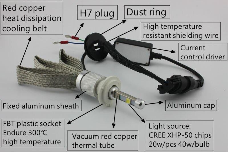 Factory Outlet Ossen 12V 2.6A R3S H7 LED Headlights 80w 9600lm 5000k 6000k Xenon White H1 H3 H4 HB3 H8 H9 H11 LED Bulb Headlight 3