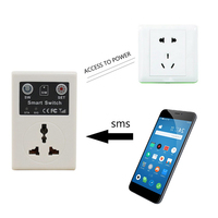 2017 Hot Selling 220v EU Plug Smart Cellphone Phone PDA GSM Switch Remote Control Socket Power