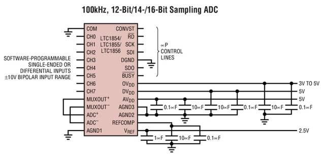 LTC1854CG LTC1854IG LTC1854 - 8-Channel, +-10V Input 12-Bit, 100ksps ADC  Converter with Shutdown