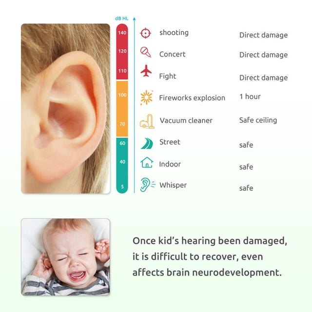 Mpow HM068 Kids Earmuffs Ear protector NRR 25dB Hearing Protection ANSI CE Certified Portable Carrying Case For Sleep Shoot Hunt