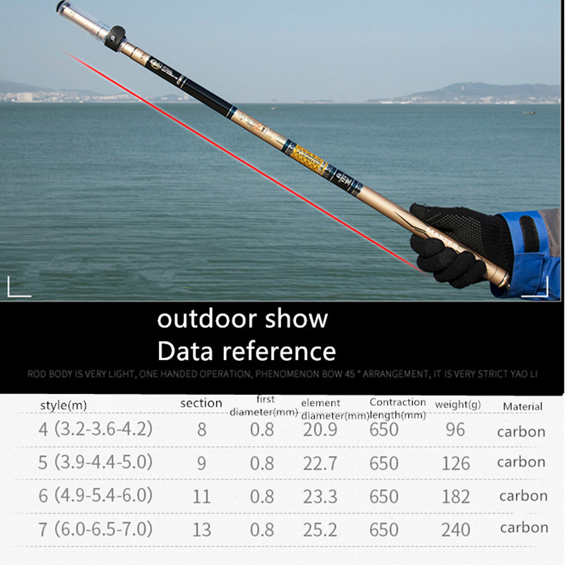 3 position fishing rod short section carbon handcuff ultra light super stream pole 4 meters 7 meters long rod vara de pesca in Fishing Rods from Sports Entertainment