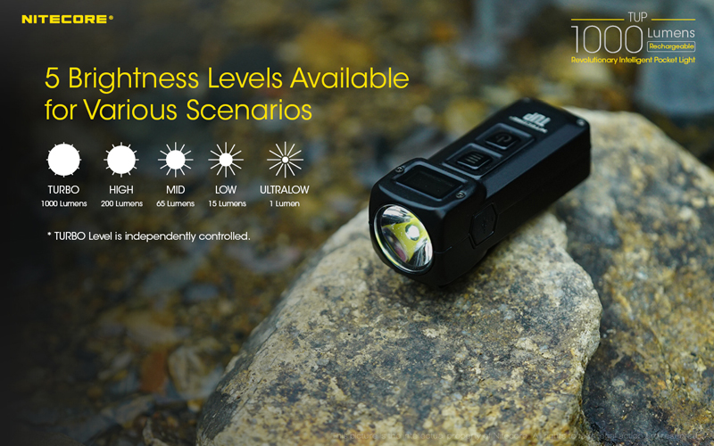NITECORE TUP 1000 Lumens Pocket Light (19)