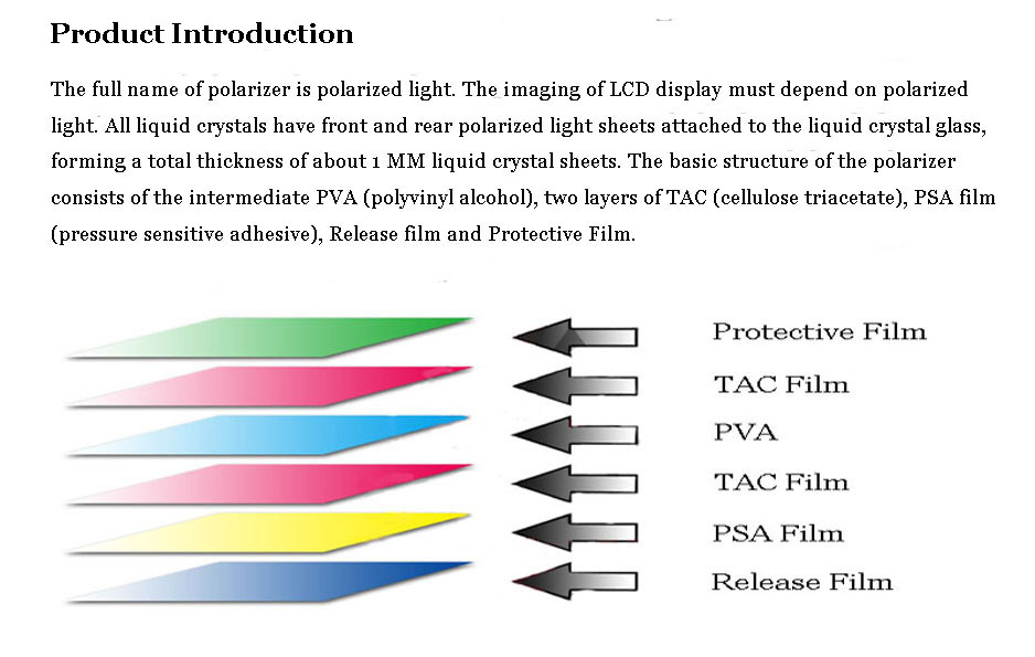 Layer Polarizer Film