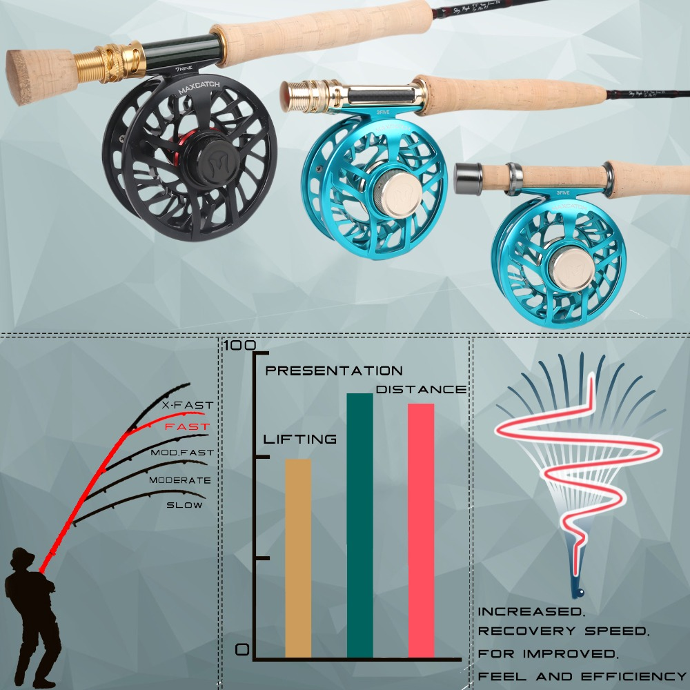 Maximumcatch Skyhigh Fly Rod IM12 Toray Carbon Super Licht Snelle Actie Fly Hengel met Carbon Buis 2 8WT 6 10FT 3 4Sec - 5