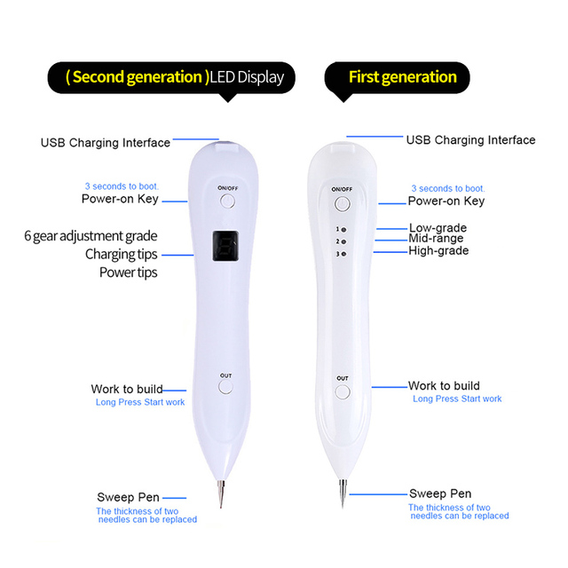 6 level LCD Plasma Pen Face Skin care Dark Spot Remover Laser  2