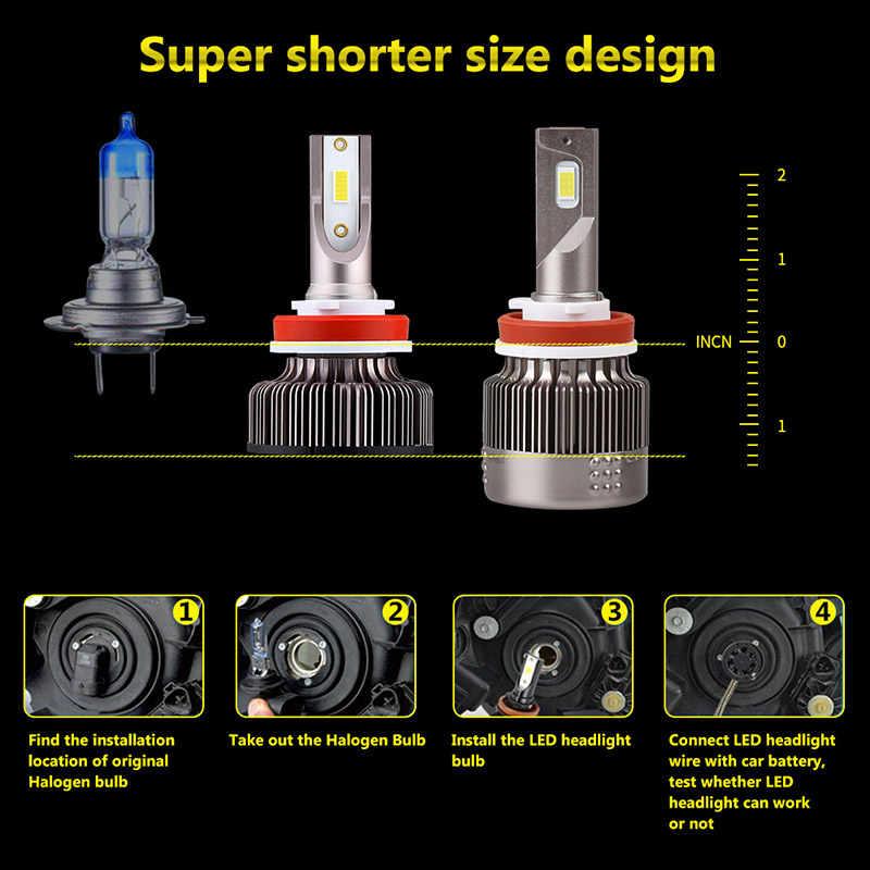 NAO H7 led h4 turbo bulb h11 led h1 car led headlights hb4 hb3 lamp for auto 12V h8 beam h9 9006 9005 car Light moto bulb 6000K