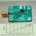 AD8310 0.1-440 МГц высокоскоростной H частоты РФ логарифмический детектор измеритель мощности для Усилителя