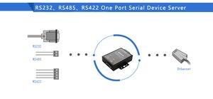Image 3 - HF5111B シリアルデバイスサーバ RS232/RS485/RS422 シリアルイーサネット送料 RTOS シリアルサーバ F22498