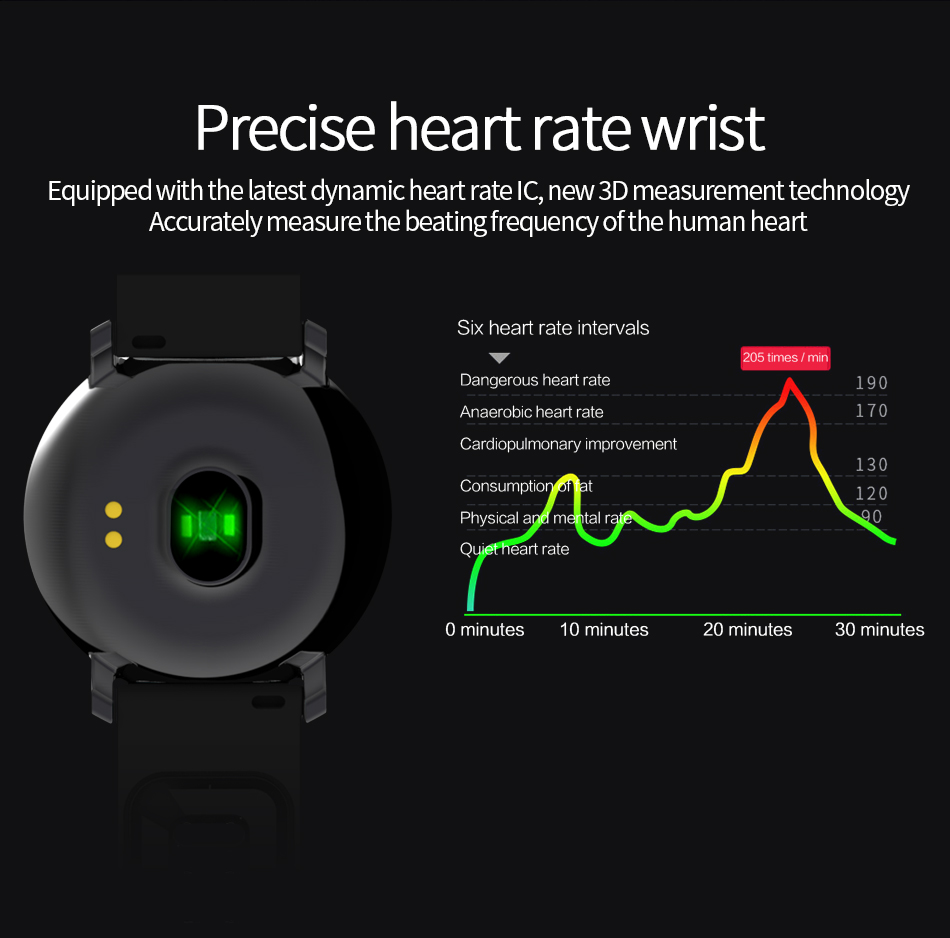 M29 Smartwatch IP67 Waterproof Wearable Device Bluetooth Pedometer Heart Rate Monitor Color Display Smart Watch For AndroidIOS (4)