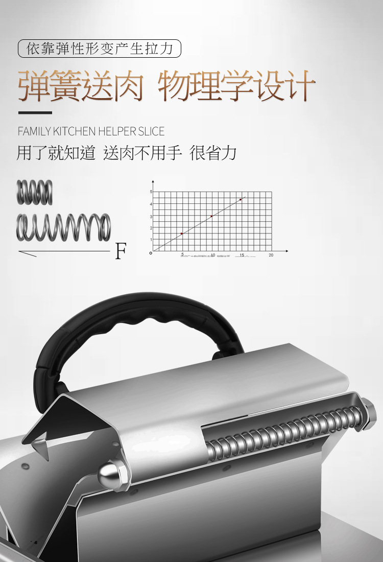 Meat Grinder Automatically Send Beef and Mutton Slicer Home Manual Meat Slicer Roll Sliced Frozen Meat Machine 3