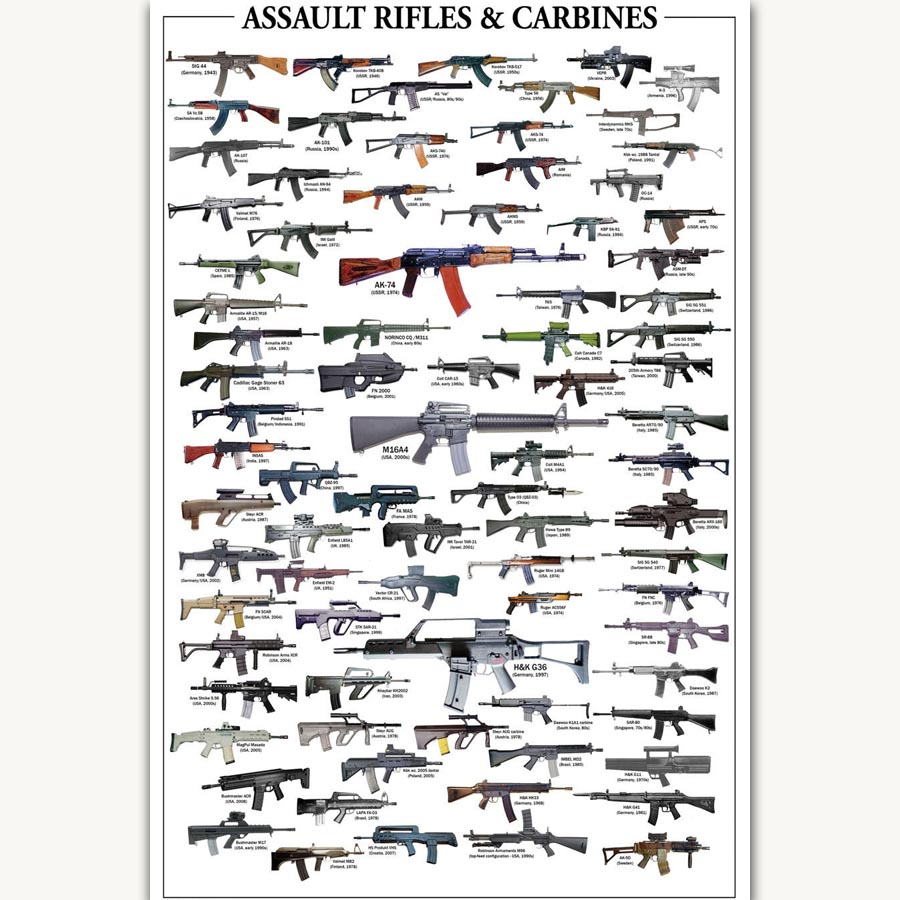 Ass Ic us $5.78  fx1035 hot classic guns military c;assic carbines guns collection  chart poster art silk canvas home room wall printing decor-in painting &