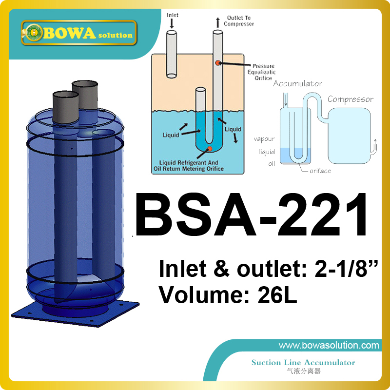 refrigeration parts-26L suction line accumulator  working for  marine air conditioner or boat refrigeration equipment эра sta 3000