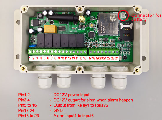 GSM-RELAY6-3G-550
