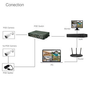 Image 3 - Autoeye 4/8 port 1000Mbps POE Switch Compatible Network Cameras IEEE 802.3af(15.4W) 1000 Gigabit Ethernet Switch
